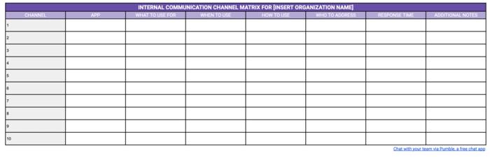 Internal communication channel matrix