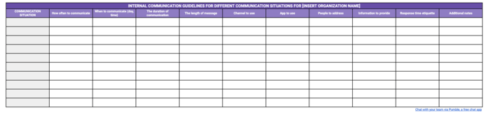 Internal communication guidelines