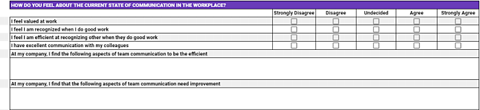 The current state of internal communication — a questionnaire for employees